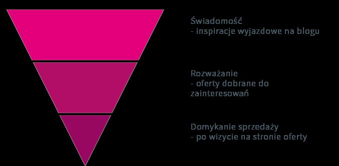 Piramida_Stena_Line